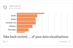 Take back control … of your data visualisations